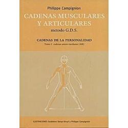 Cadenas musculares y articulares
