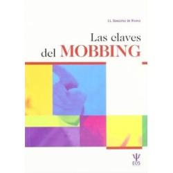 Las claves del mobbing